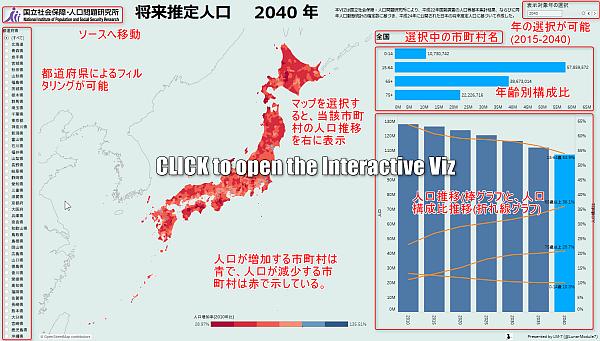 将来推計人口マップ2010-2040