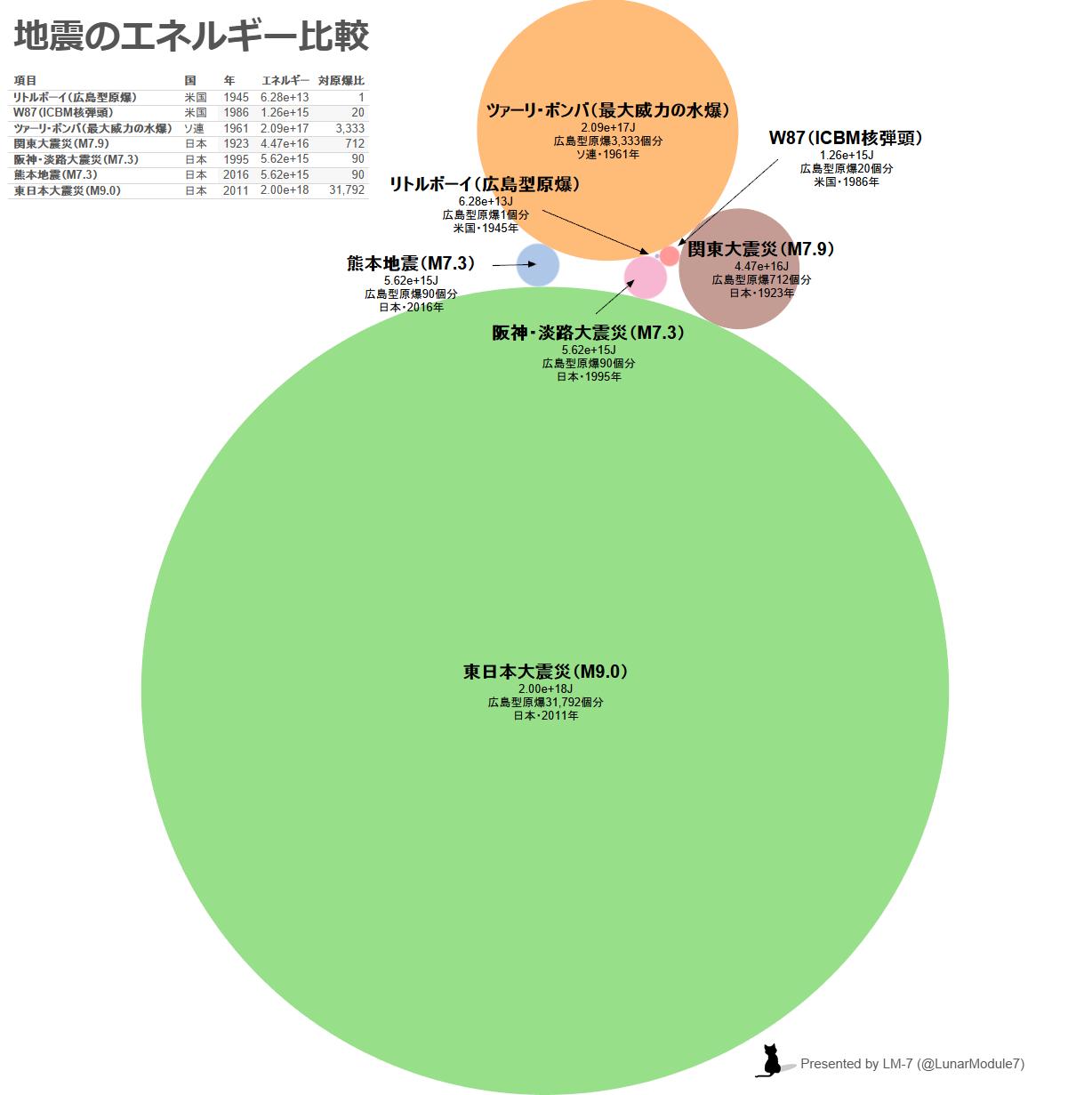朝鮮半島で二度地震発生 ★2 [無断転載禁止]©2ch.net [772914868]YouTube動画>3本 ->画像>179枚