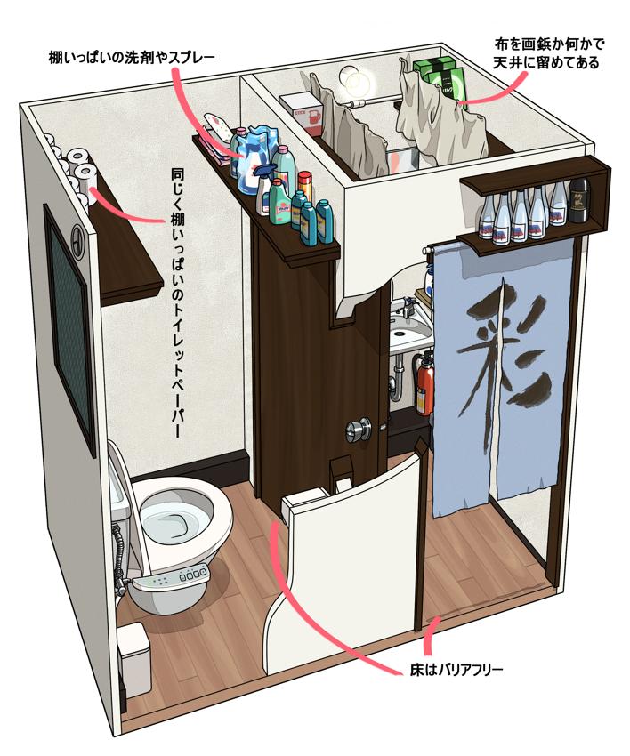 居酒屋大洋トイレ