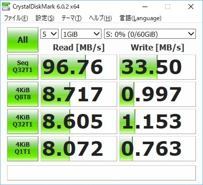 TrancendBLUBenchmark