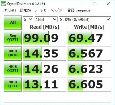 TrancendSLVBenchmark