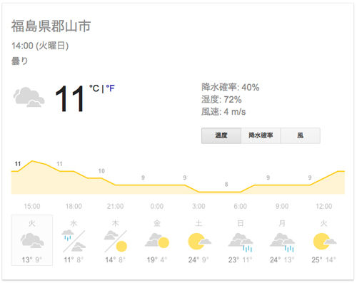 weather20180508