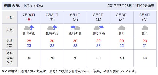 weather20177_8