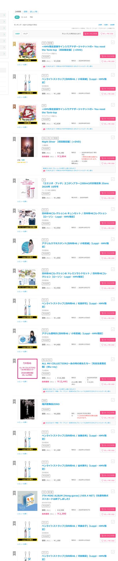www.hmv.co.jp_bestsellers_10000000_(iPhone 6_7_8 Plus) (2) (1)