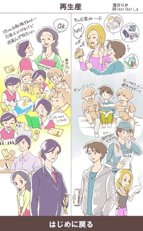 【画像】 日本の格差社会をたった1枚の画像で表現した結果wwwwwwwwwwwwww