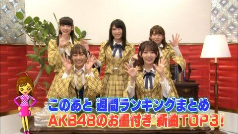 【CDTV】SKE48須田亜香里とHKT48宮脇咲良がお墨付きを紹介!!キャプチャ感想まとめ