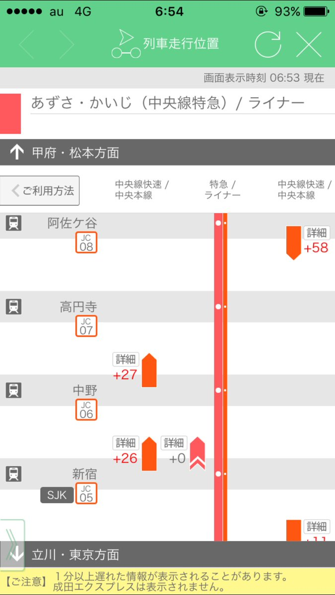 【中央線】荻窪駅で人身事故発生!現地Twitter「パトカーと消防車と、救急車がすごい数いる」「人が飛び込んだとこ見てしまった」