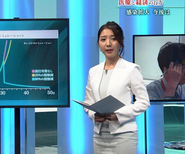 NHK保里小百合アナ(29)の床反射パンツ観察