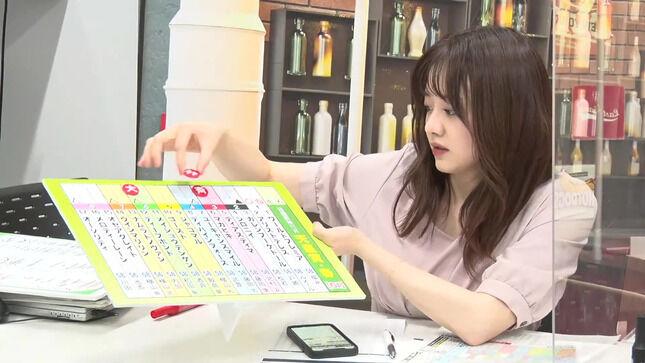 森香澄アナ 乗せ乳「競馬予想」!!