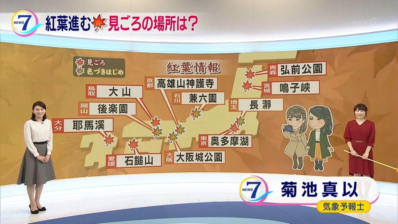 ニュース7 井上あさひアナウンサー