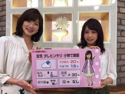 女子アナ美人ランキングトップの宇垣美里アナ 今日も日本中の男をビンビンに勃たせた模様