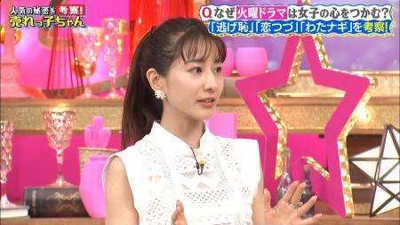 田中みな実 エロいノースリーブ 200803