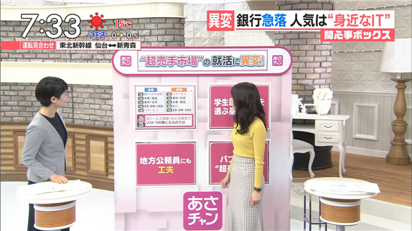 TBS宇垣美里アナ(26)のおっぱい、何カップだろう?