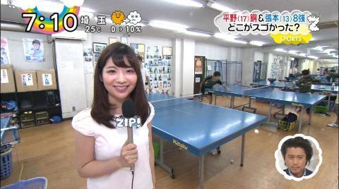 【画像】佐藤真知子ちゃんおっぱいすごいでかくてかわいいのに何で人気がいまいちなんだ