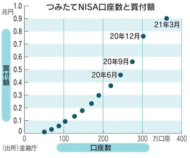 スクリーンショット 2021-10-02 100758