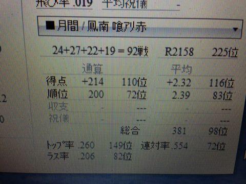 2012113005