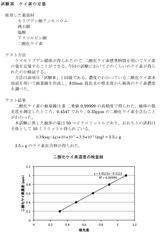 シリコン調査結果P4