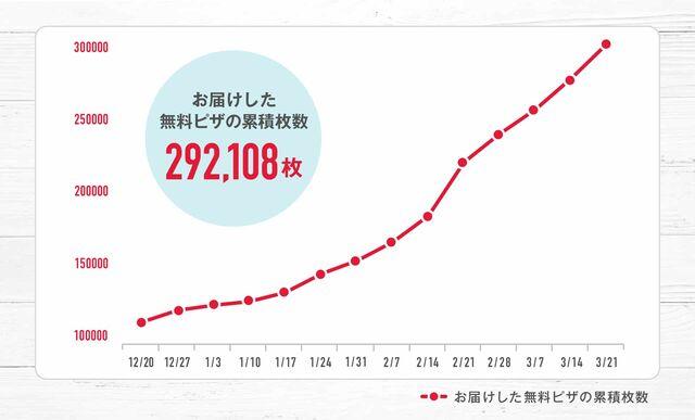 graph_pc_210326