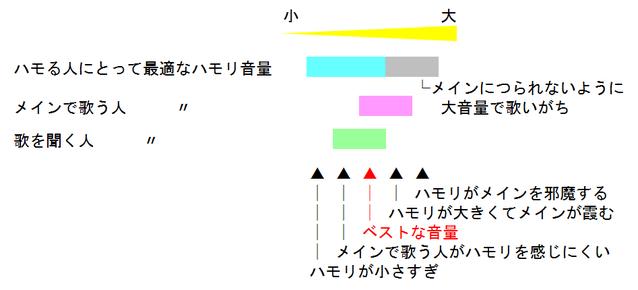 HamoriKaisetsu