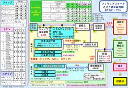FigureSkateScoreStructureV1.2