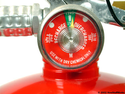 fire-extinguisher-gauge