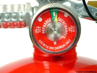 fire-extinguisher-gauge