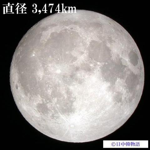 月面着陸 (2)