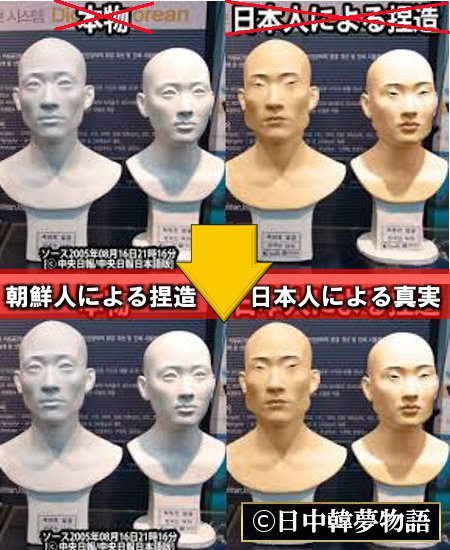 朝鮮人の捏造