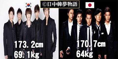 平均身長 (4)