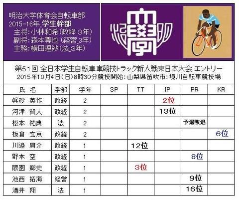 自転車の 国体 自転車ロードレース 結果 : ... 10月 : 明治大学体育会自転車部