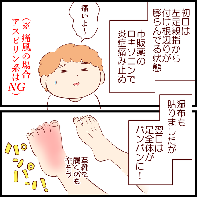 痛風生活01