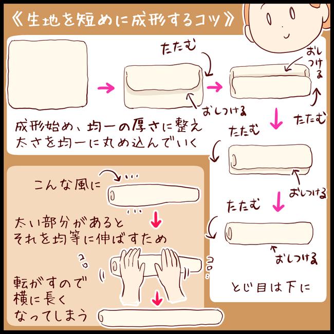 パン成形01