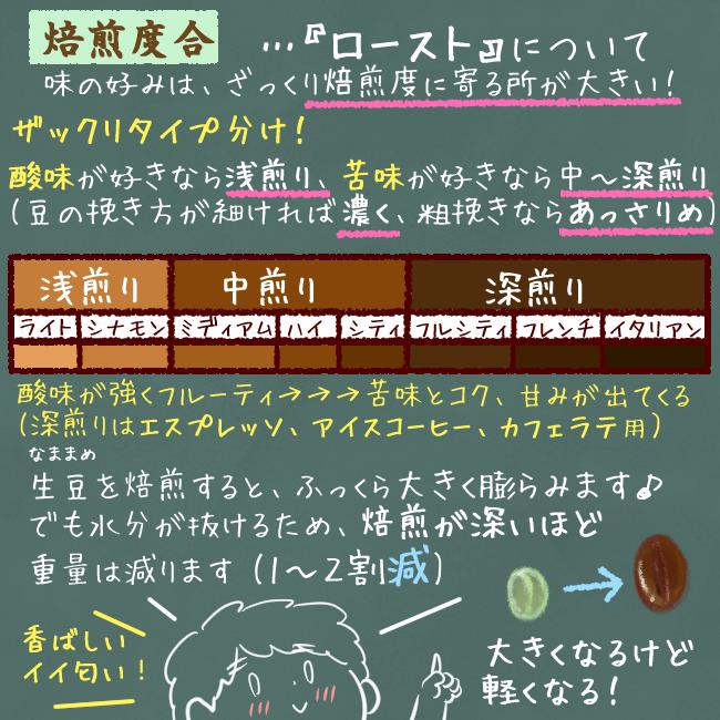 スペシャルティコーヒー05