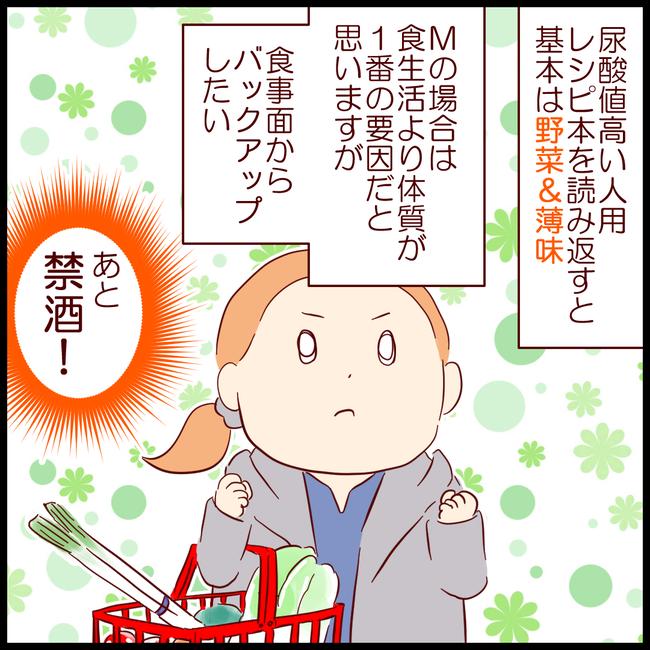 痛風生活02