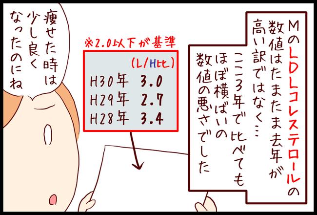 LDL01
