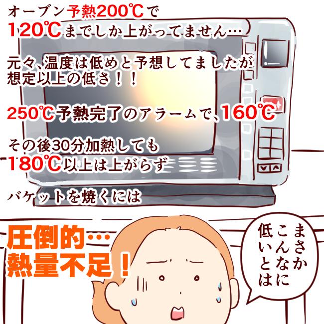 オーブンメーター02