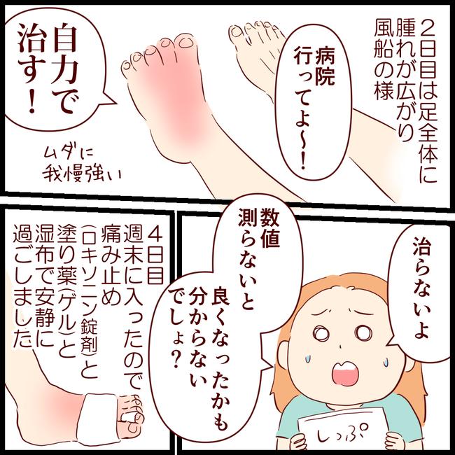 痛風経過01