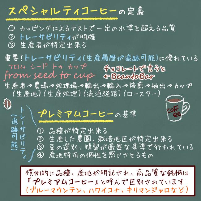 スペシャルティコーヒー02