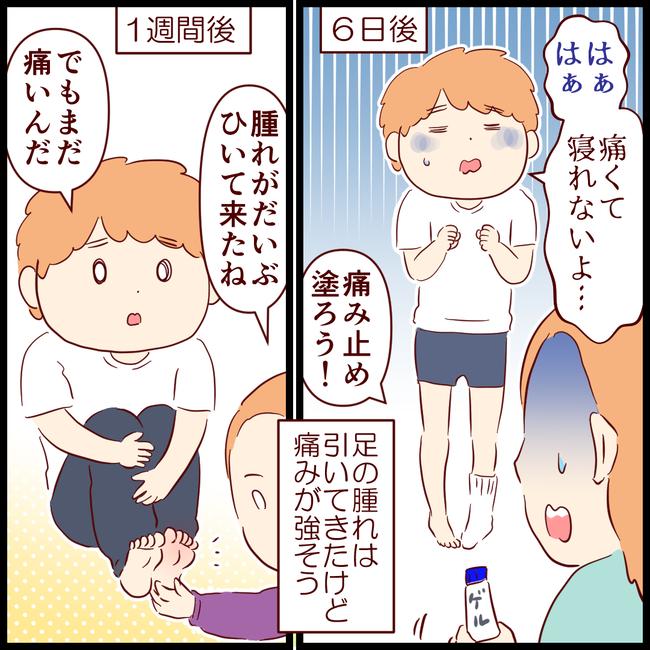 痛風経過03
