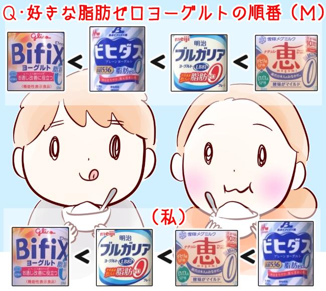 ヨーグルト味02
