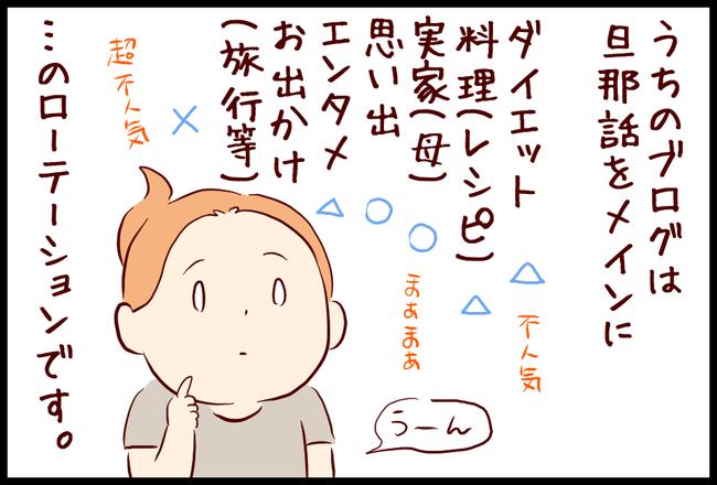 ブログ05