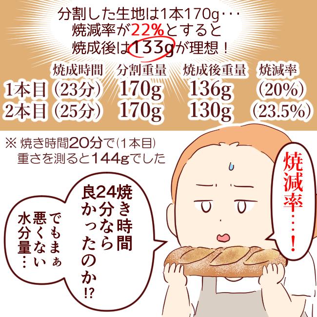 焼減率04