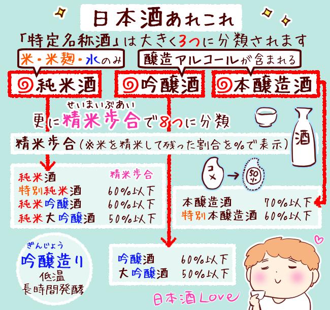 日本酒01