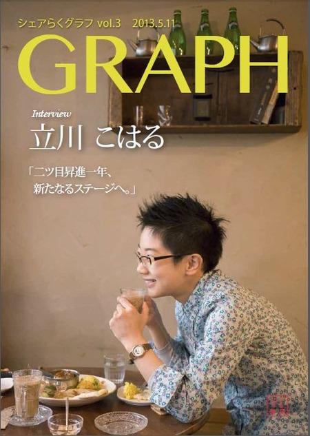 shareraku_graph03