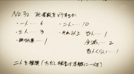 氷菓 - アニメ画像026