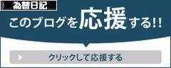 週明けのドル円エリオット波動ABC波を前提!?【為替 予想】