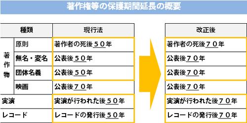 chosakuken2019 (1)