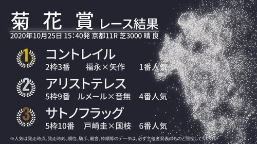 20201025-00010004-spaia-000-4-view