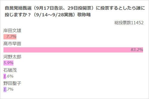 20210929-00010000-seijiyama-001-2-view