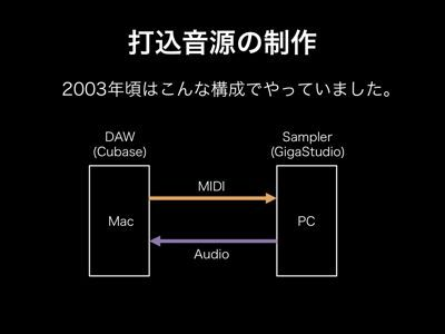 mmc2011seki.jpg